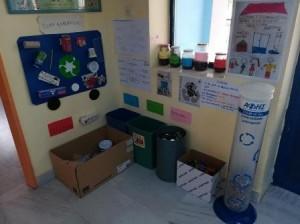 Γωνιά Ανακύκλωσης